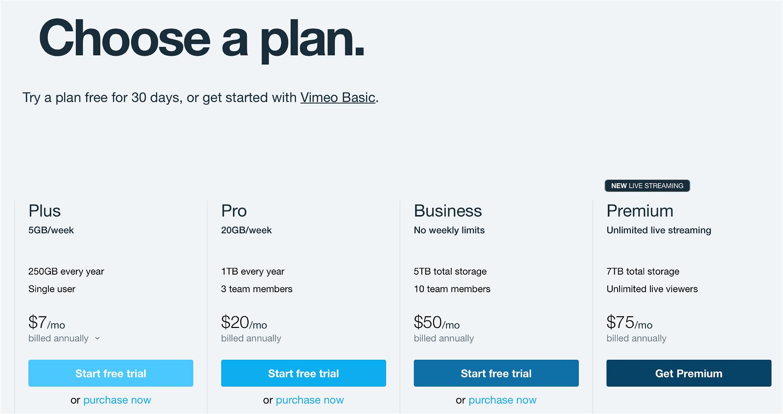 Vimeo pricing chart